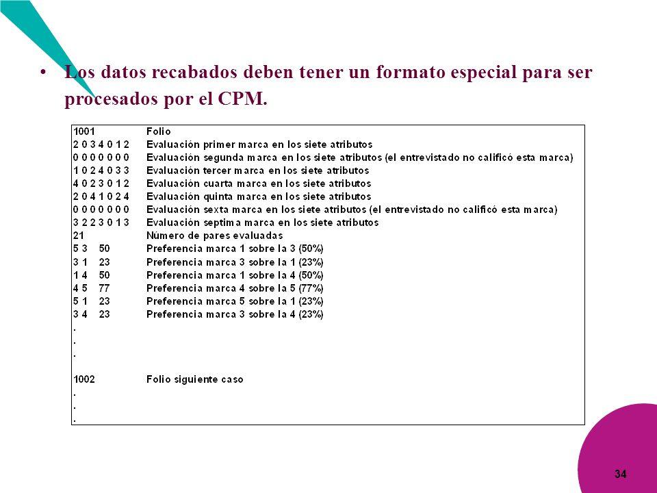 Los datos recabados deben tener un formato especial para ser procesados por el CPM.