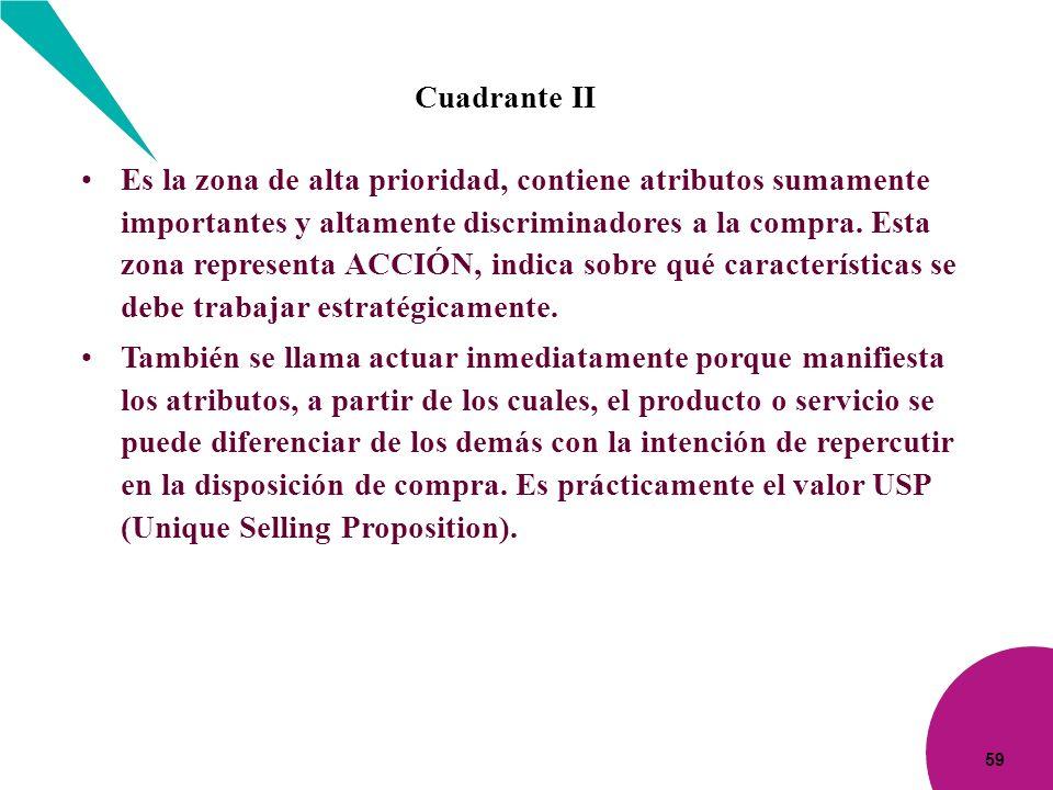 Cuadrante II