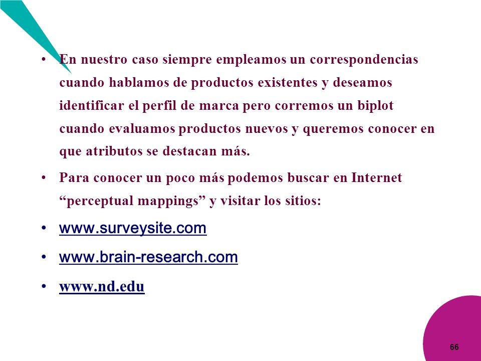 www.surveysite.com www.brain-research.com www.nd.edu