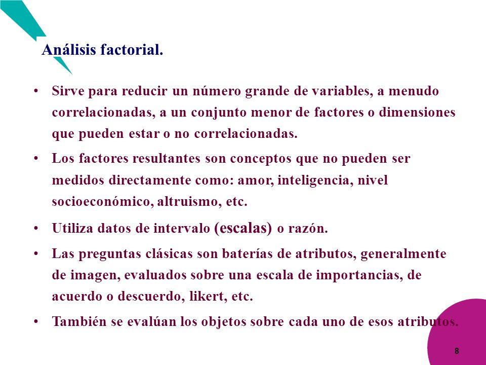 Análisis factorial.