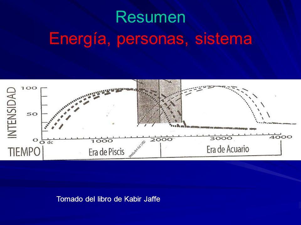 Resumen Energía, personas, sistema