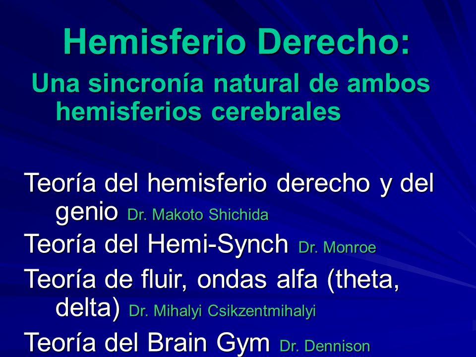 Hemisferio Derecho: Una sincronía natural de ambos hemisferios cerebrales. Teoría del hemisferio derecho y del genio Dr. Makoto Shichida.