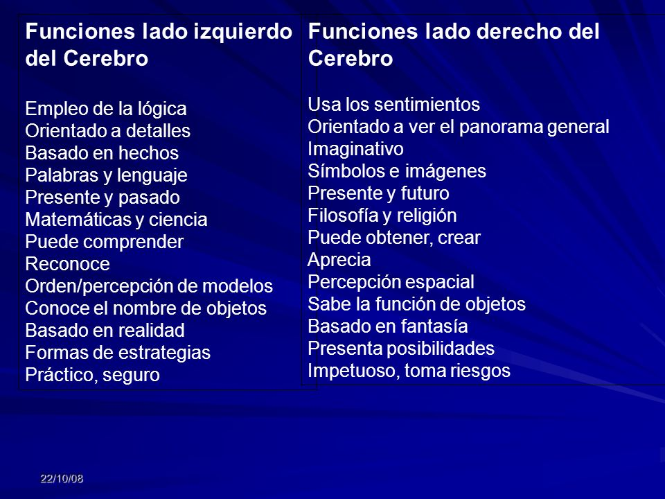 Funciones lado izquierdo del Cerebro