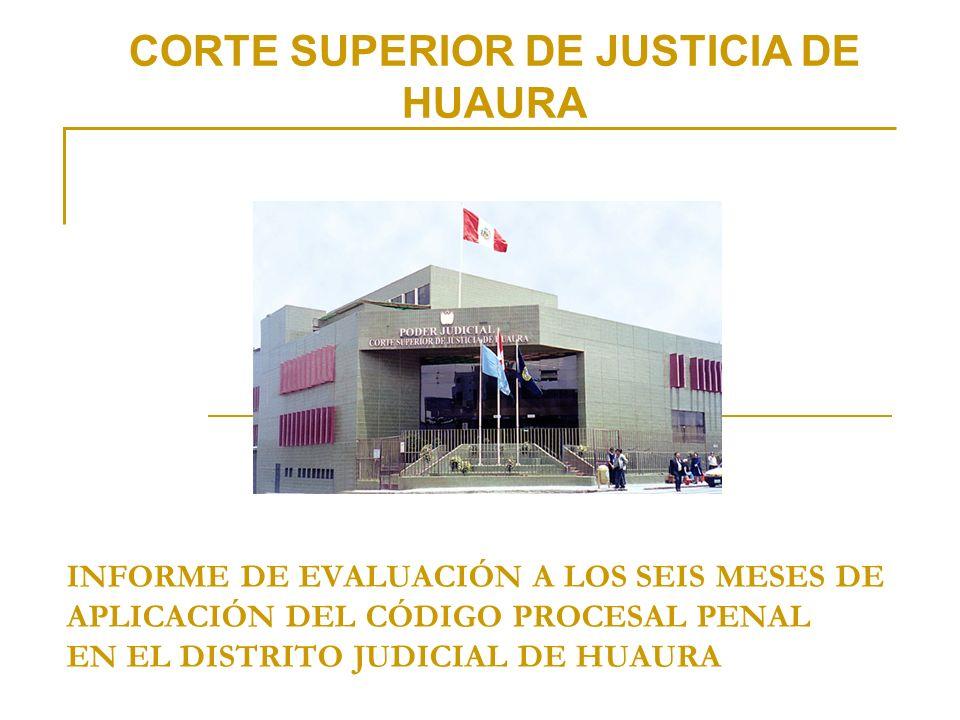 CORTE SUPERIOR DE JUSTICIA DE HUAURA