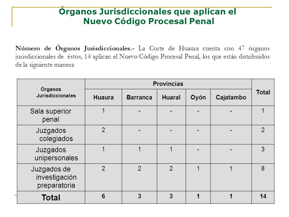 Nuevo Código Procesal Penal Órganos Jurisdiccionales