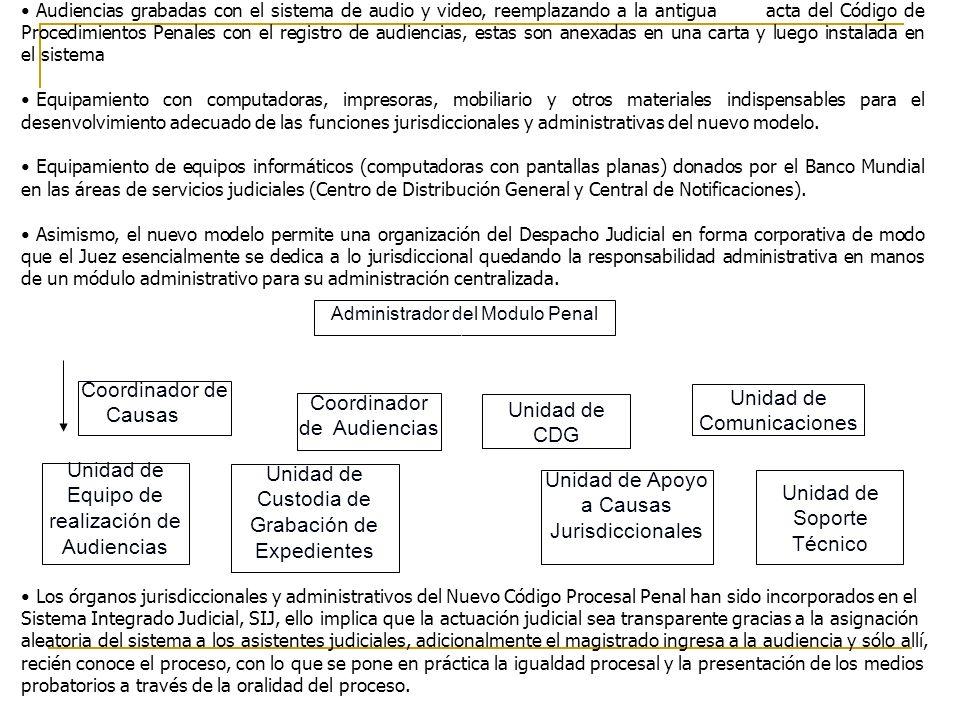 Unidad de Comunicaciones Coordinador de Audiencias Unidad de CDG