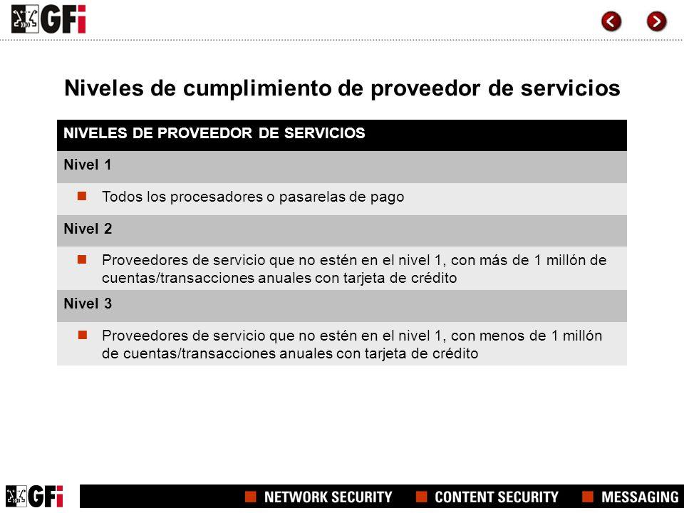 Niveles de cumplimiento de proveedor de servicios