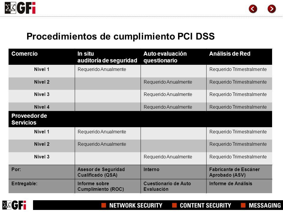 Procedimientos de cumplimiento PCI DSS