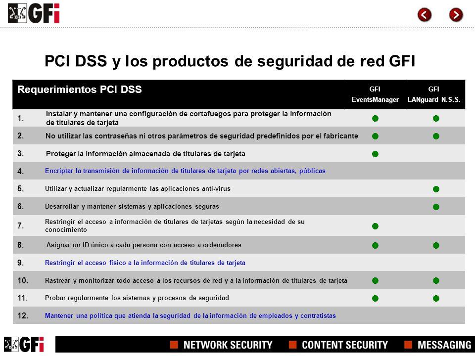 PCI DSS y los productos de seguridad de red GFI