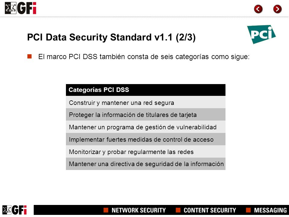 PCI Data Security Standard v1.1 (2/3)