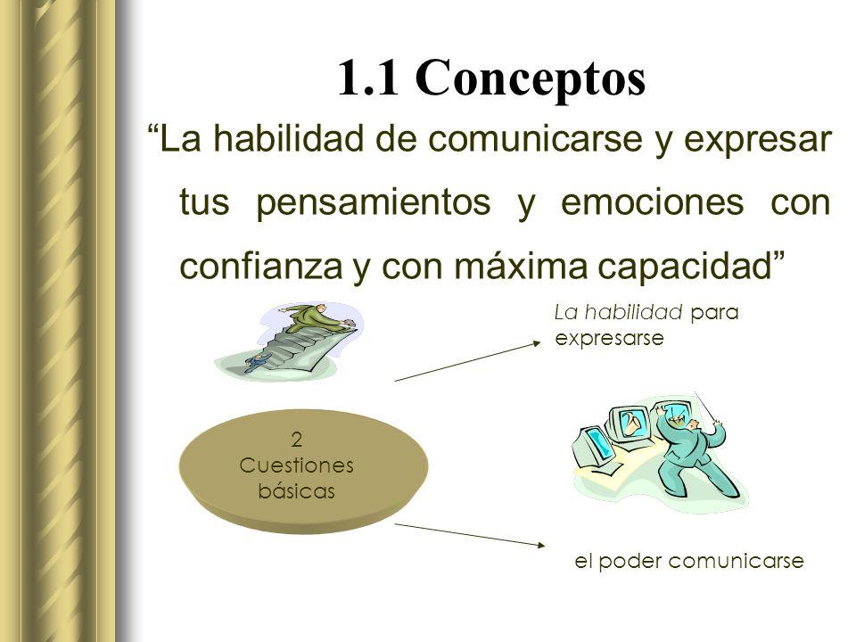 1.1 Conceptos La habilidad de comunicarse y expresar tus pensamientos y emociones con confianza y con máxima capacidad