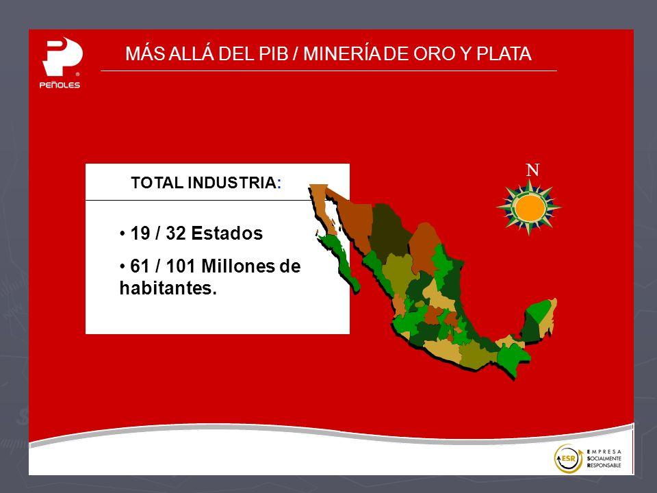 MÁS ALLÁ DEL PIB / MINERÍA DE ORO Y PLATA