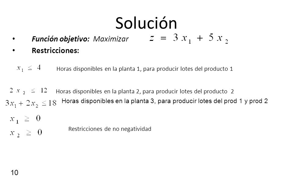 Solución Función objetivo: Maximizar. Restricciones: Horas disponibles en la planta 1, para producir lotes del producto 1.