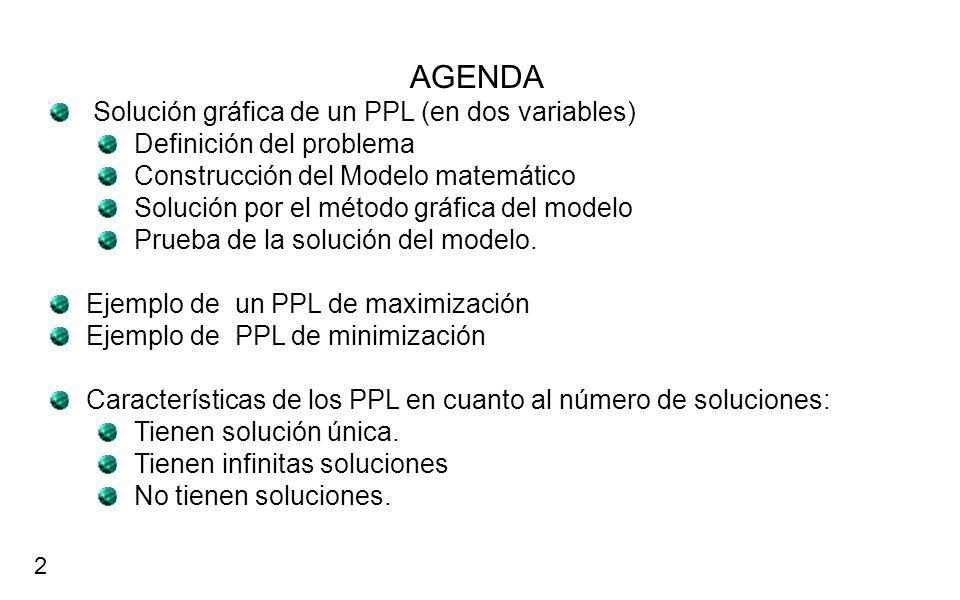AGENDA Solución gráfica de un PPL (en dos variables)
