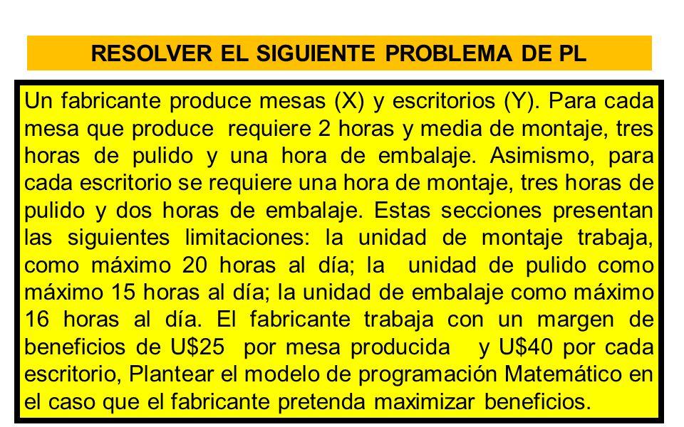 RESOLVER EL SIGUIENTE PROBLEMA DE PL