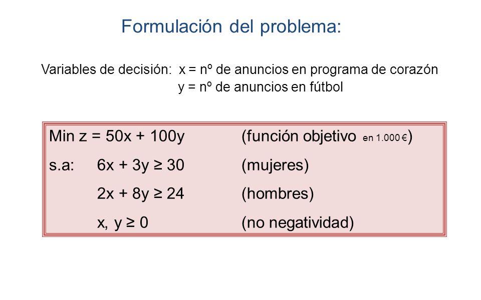 Formulación del problema: