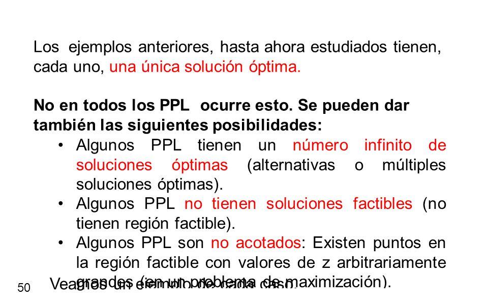 Los ejemplos anteriores, hasta ahora estudiados tienen, cada uno, una única solución óptima.