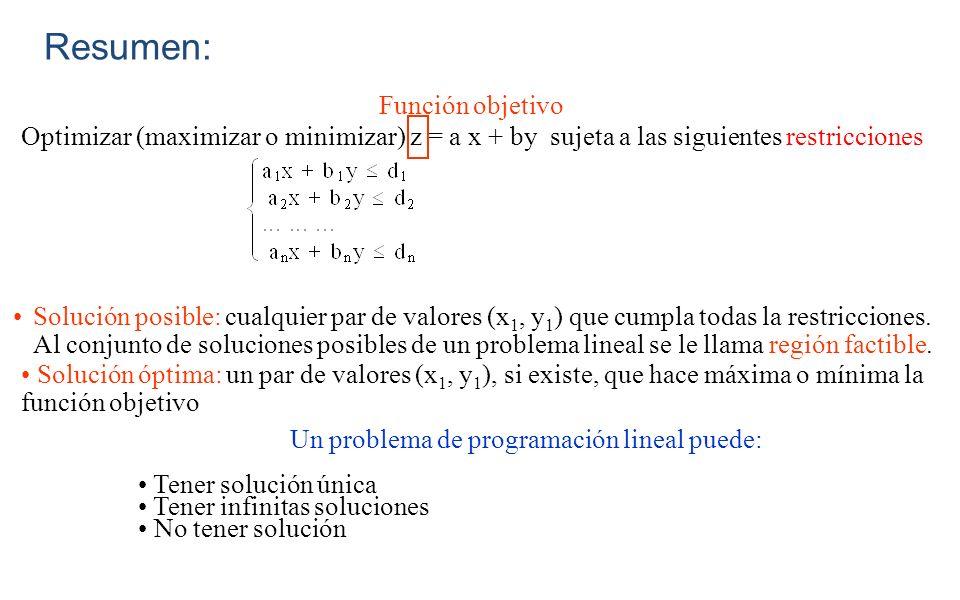Un problema de programación lineal puede: