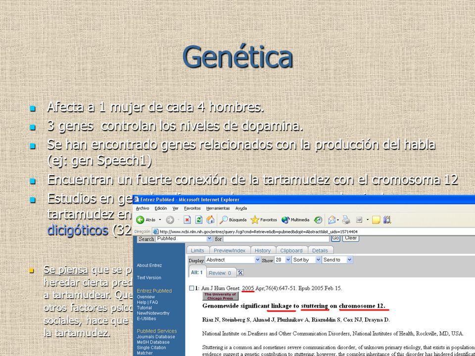 Genética Afecta a 1 mujer de cada 4 hombres.