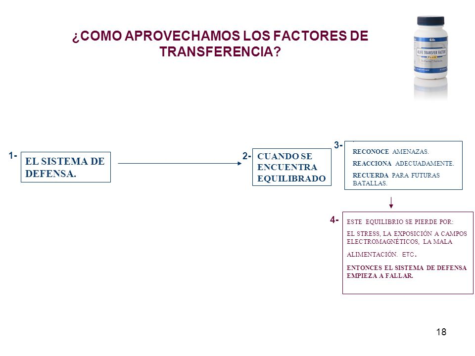 ¿COMO APROVECHAMOS LOS FACTORES DE TRANSFERENCIA