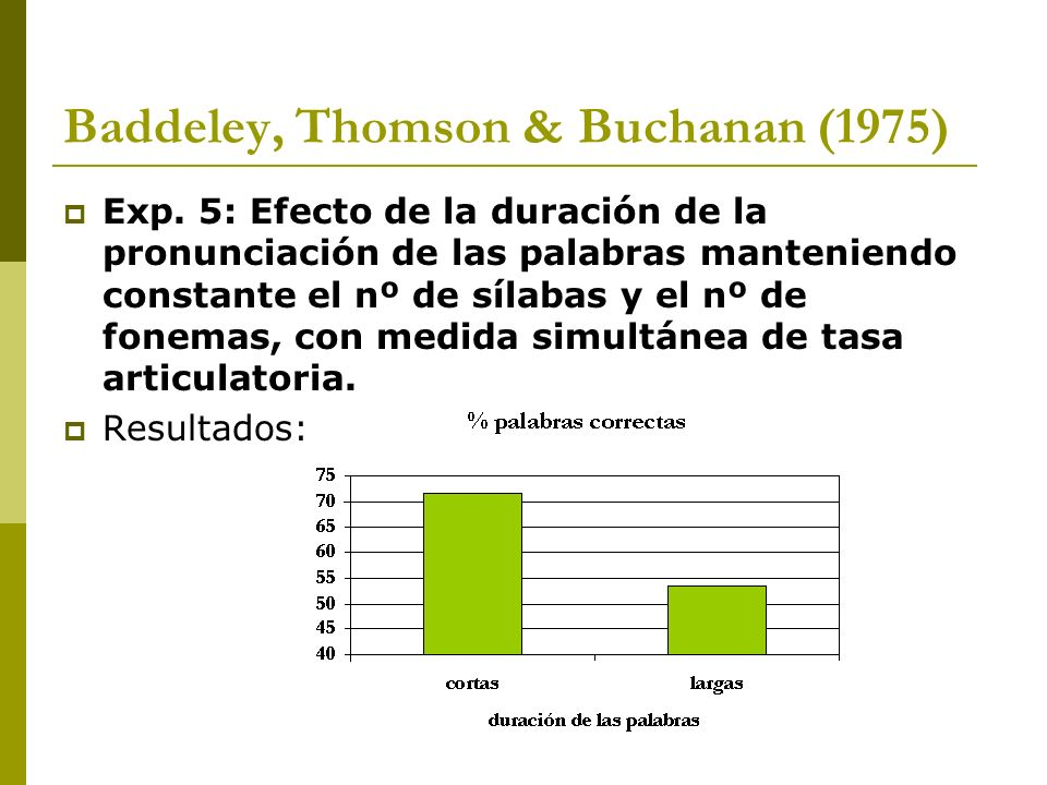 Baddeley, Thomson & Buchanan (1975)