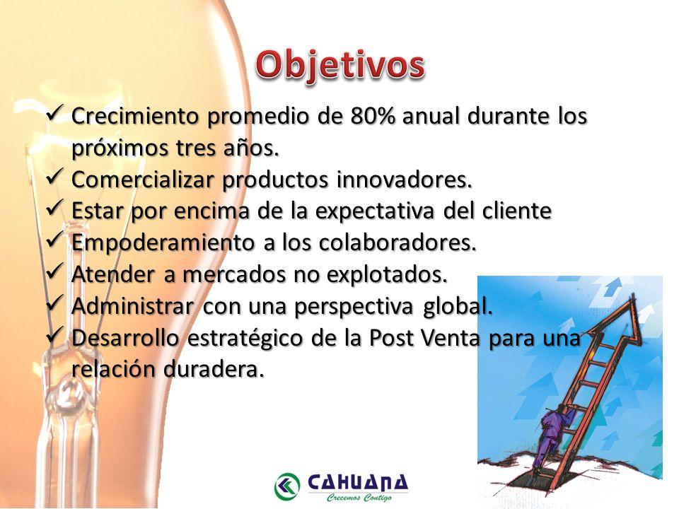 Objetivos Crecimiento promedio de 80% anual durante los próximos tres años. Comercializar productos innovadores.