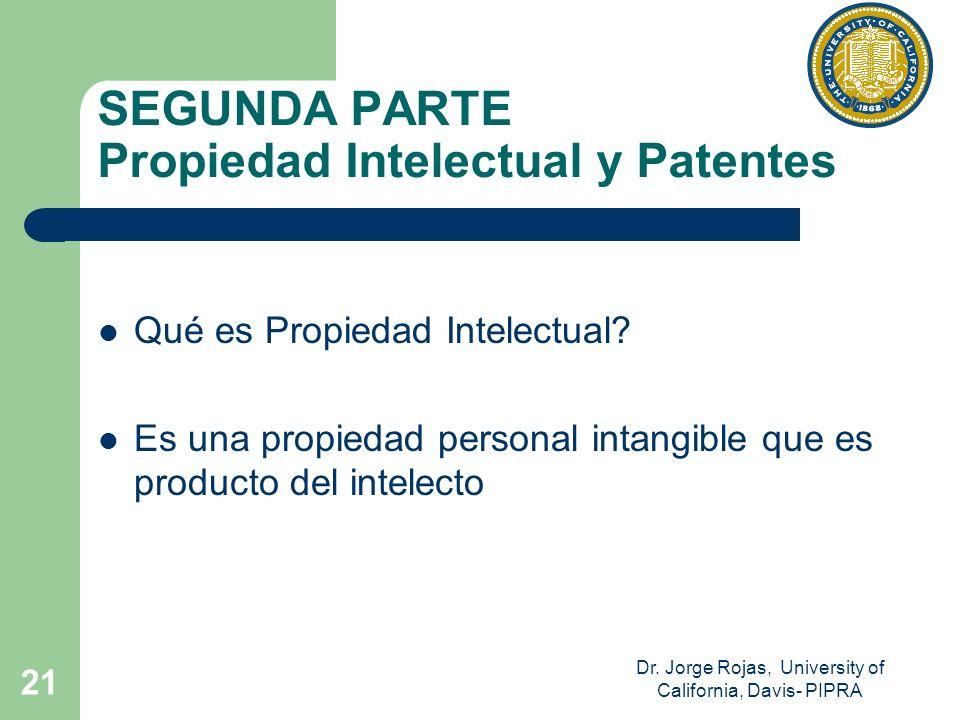 SEGUNDA PARTE Propiedad Intelectual y Patentes