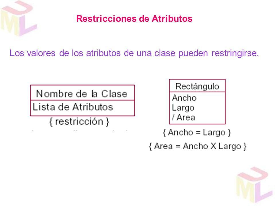 Restricciones de Atributos