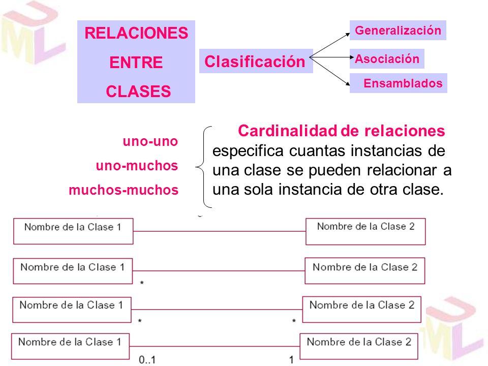 Cardinalidad de relaciones