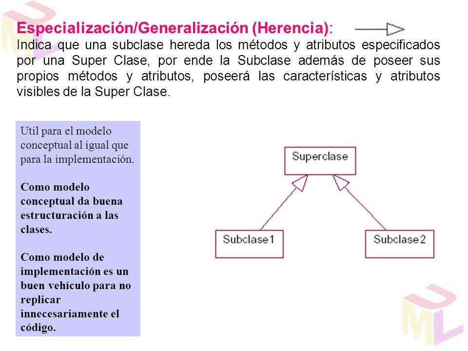 Especialización/Generalización (Herencia):