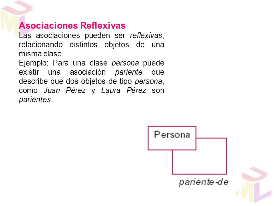 Asociaciones Reflexivas