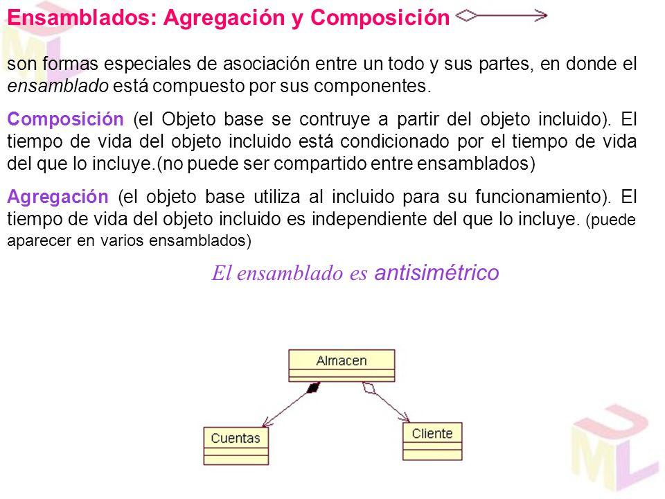 Ensamblados: Agregación y Composición