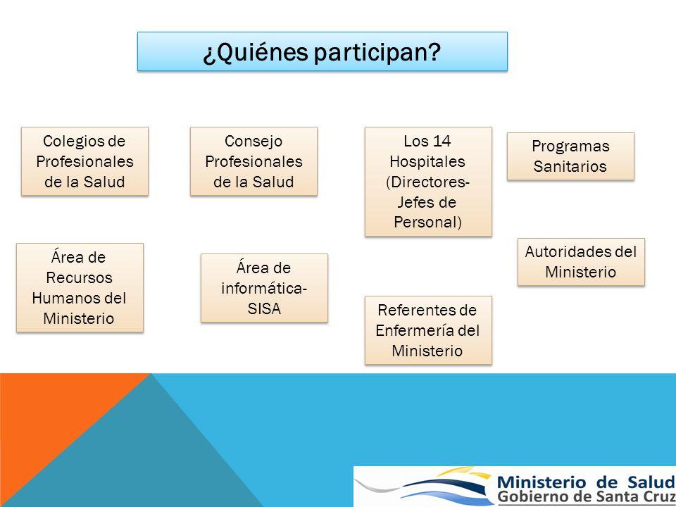 ¿Quiénes participan Colegios de Profesionales de la Salud