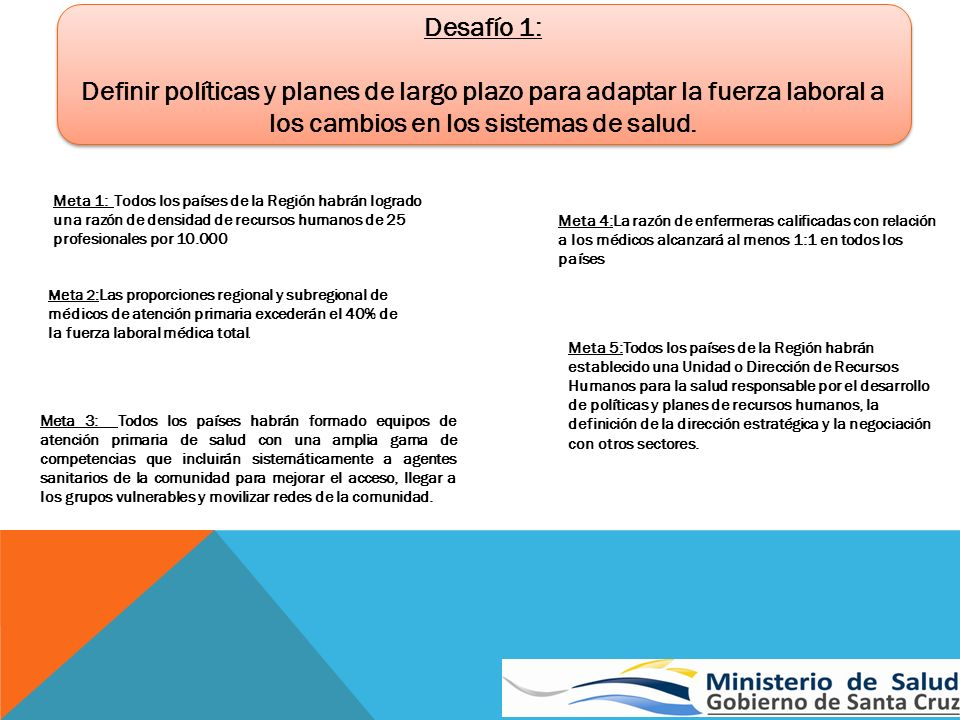 Desafío 1: Definir políticas y planes de largo plazo para adaptar la fuerza laboral a los cambios en los sistemas de salud.