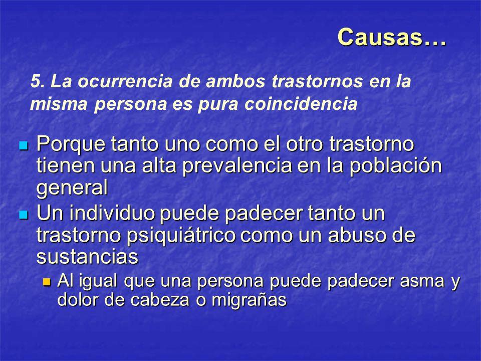 Causas… 5. La ocurrencia de ambos trastornos en la misma persona es pura coincidencia.