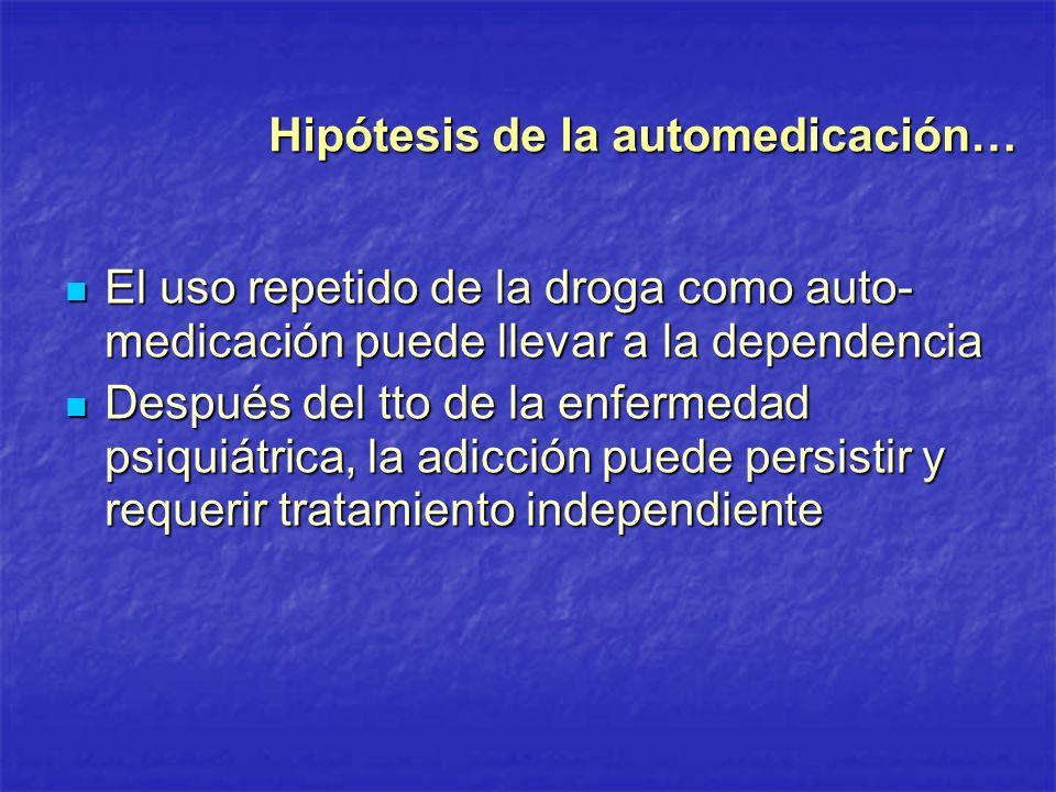 Hipótesis de la automedicación…