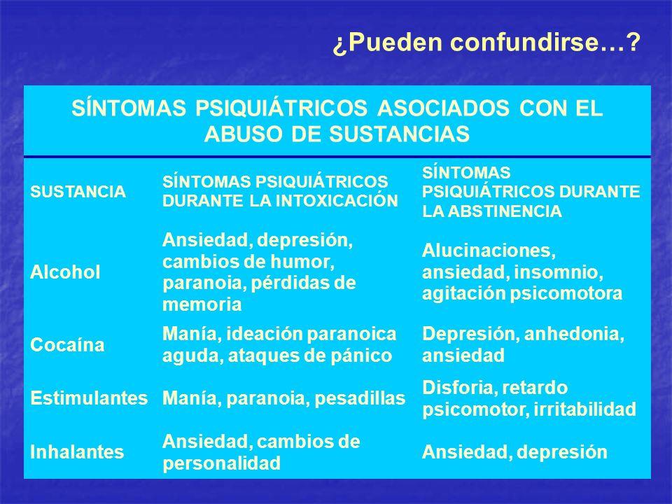 SÍNTOMAS PSIQUIÁTRICOS ASOCIADOS CON EL ABUSO DE SUSTANCIAS