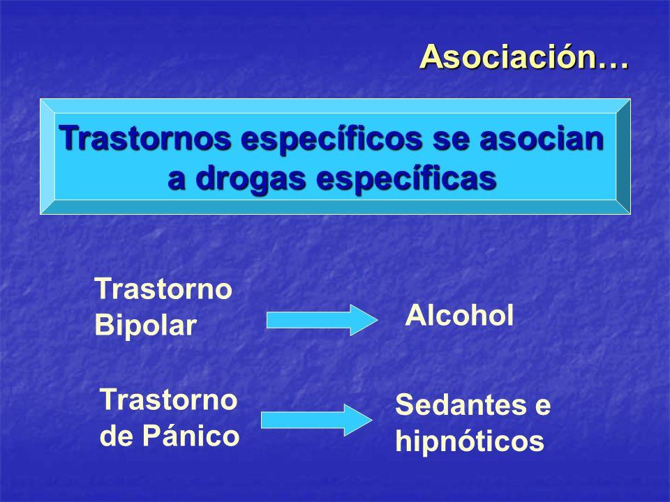 Trastornos específicos se asocian