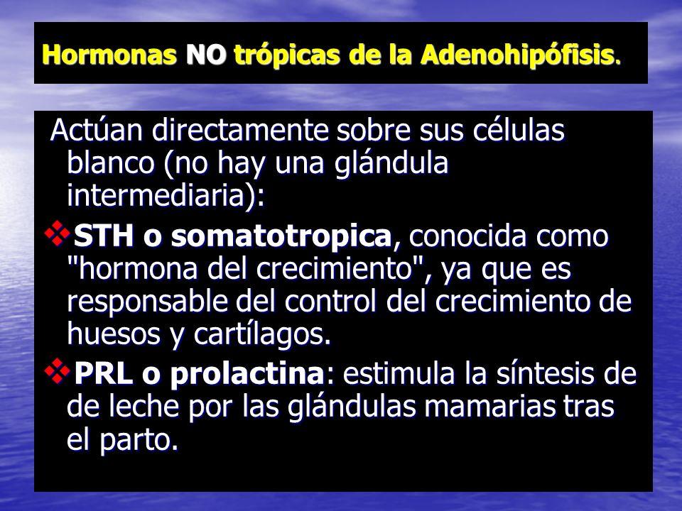 Hormonas NO trópicas de la Adenohipófisis.