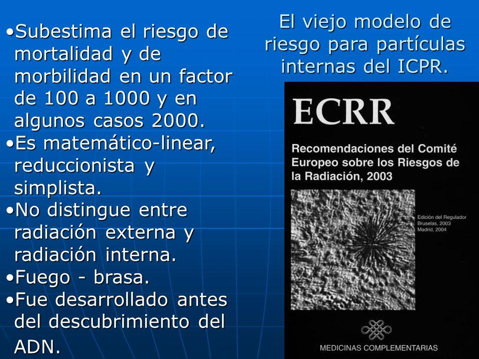 El viejo modelo de riesgo para partículas internas del ICPR.