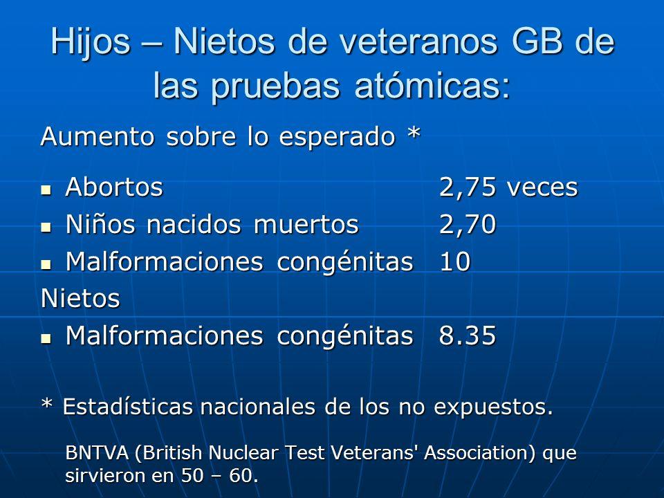 Hijos – Nietos de veteranos GB de las pruebas atómicas: