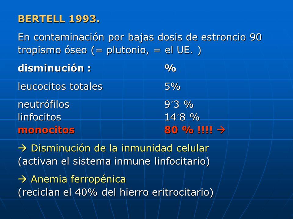 En contaminación por bajas dosis de estroncio 90