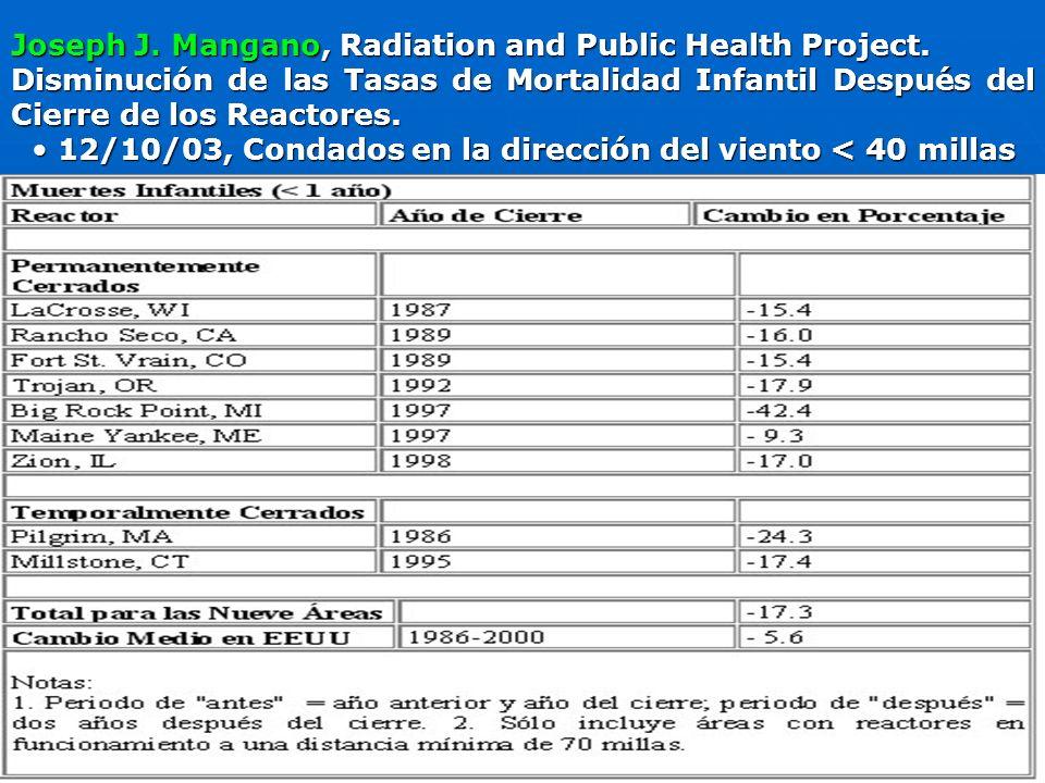 Joseph J. Mangano, Radiation and Public Health Project.