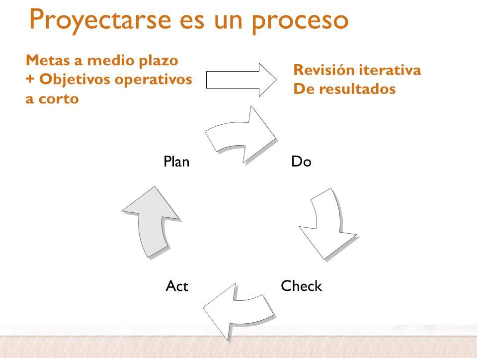 Proyectarse es un proceso