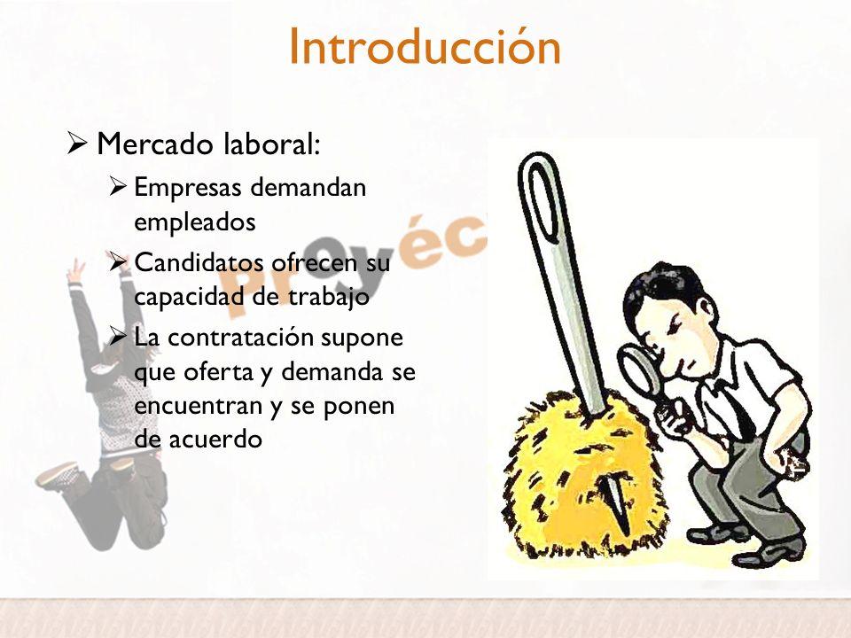 Introducción Mercado laboral: Empresas demandan empleados