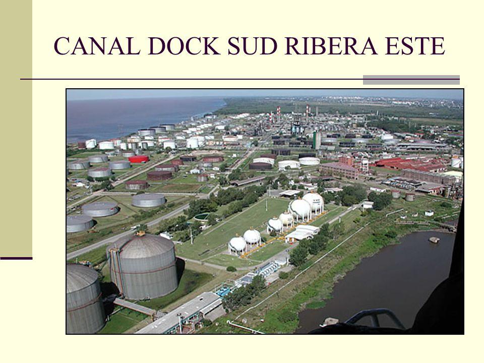 CANAL DOCK SUD RIBERA ESTE