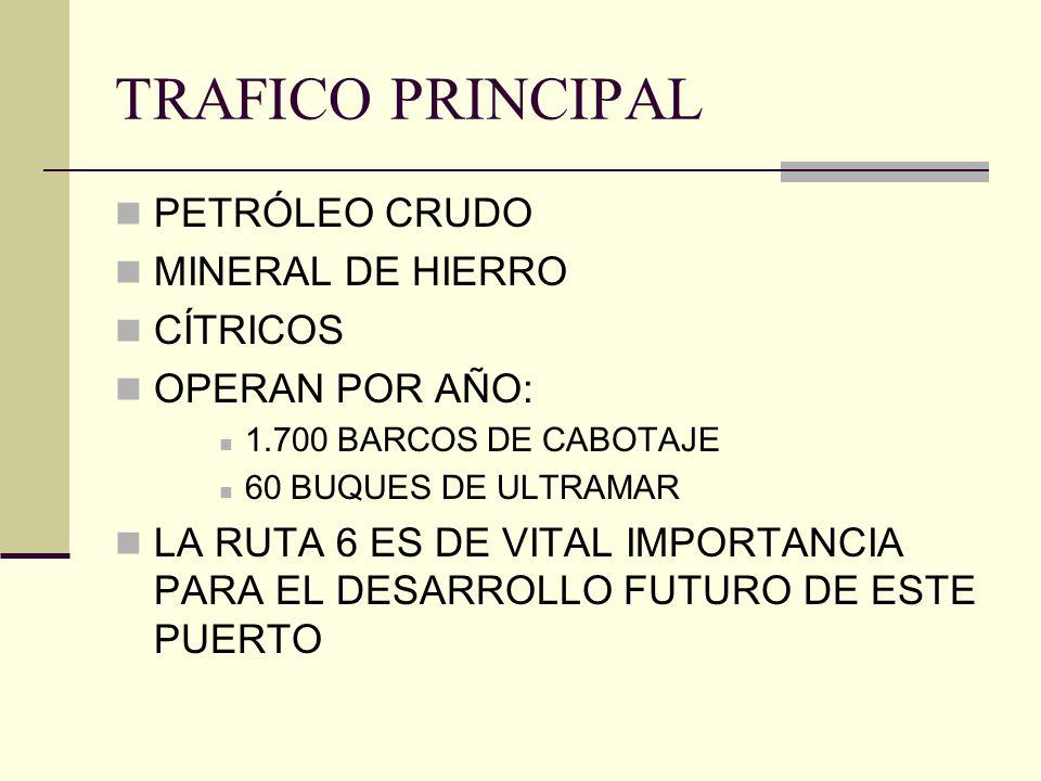 TRAFICO PRINCIPAL PETRÓLEO CRUDO MINERAL DE HIERRO CÍTRICOS