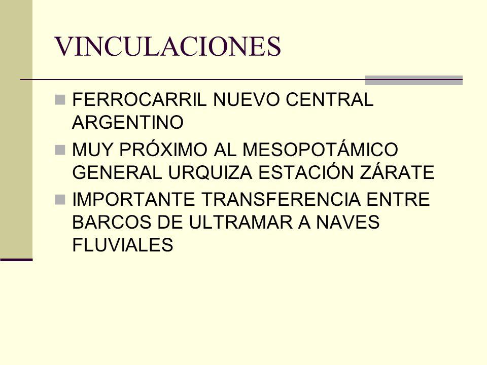VINCULACIONES FERROCARRIL NUEVO CENTRAL ARGENTINO