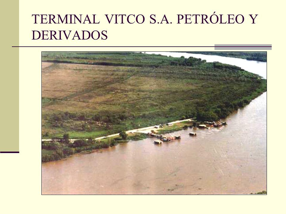 TERMINAL VITCO S.A. PETRÓLEO Y DERIVADOS