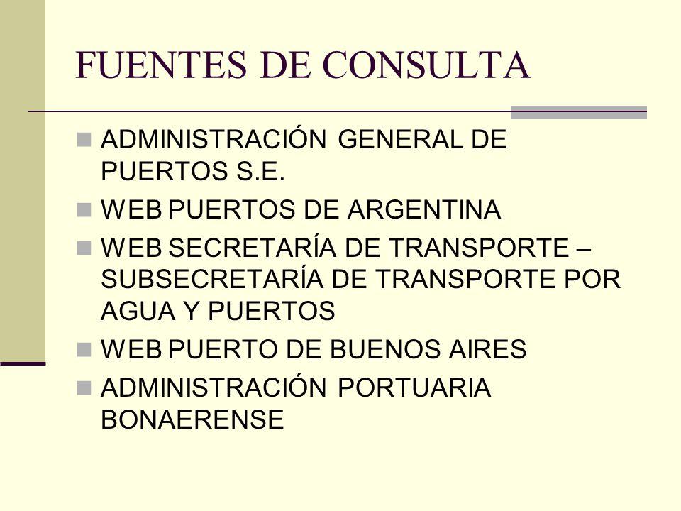 FUENTES DE CONSULTA ADMINISTRACIÓN GENERAL DE PUERTOS S.E.